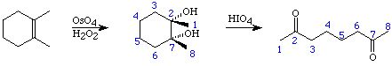 Reaction | oxidation