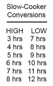 Slow cooker time conversions.