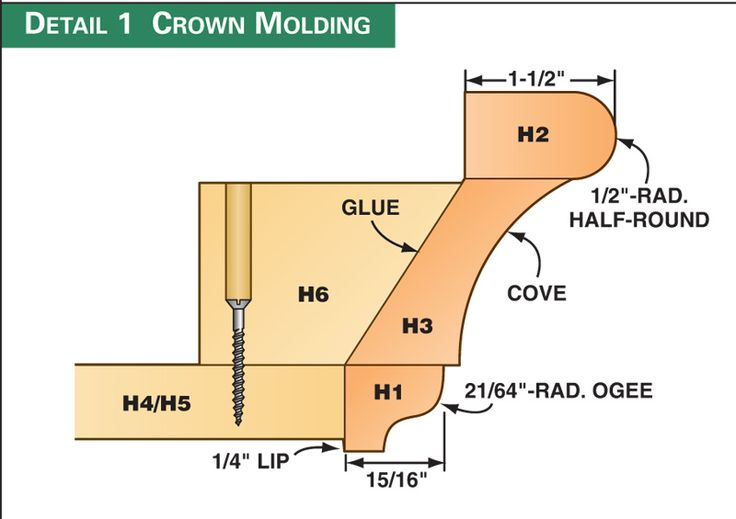 molding combinations - Google Search