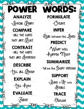 FREE!! Looking for a reference poster for the 12 Power Words? These academic words are often seen in high-stakes testing and may confuse students, make sure your students are prepared by using Larry Bell's strategies on incorporating the 12 Power Words into your instruction.   How to use this Power Word Freebie? *Print it out *Hang it up *Resize and copy so students can glue into their notebooks / tape to their desks *You decide!