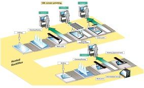 Automotive Glazing