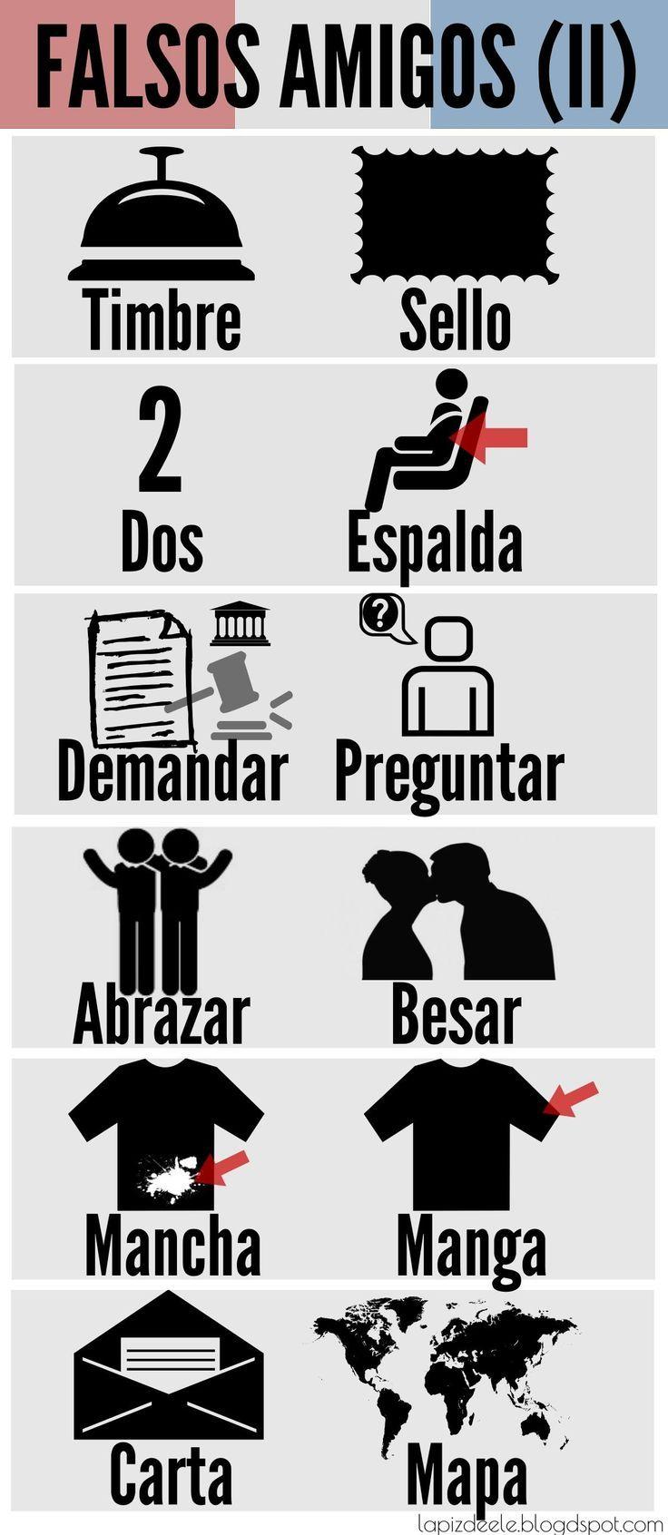FRANCÉS/ESPAÑOL. Varios falsos amigos. lapizdeele.blogspot.com