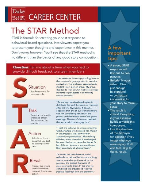 star method of behavioral interviewing project management