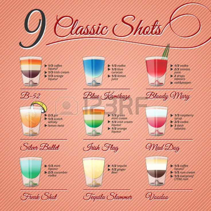 Nine popular alcohol shots recipes and illustrations on vintage background Stock Vector