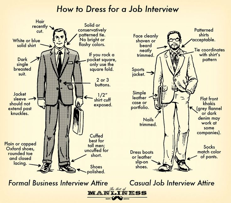 Formal Business Interview Attire and Casual Job Interview Attire