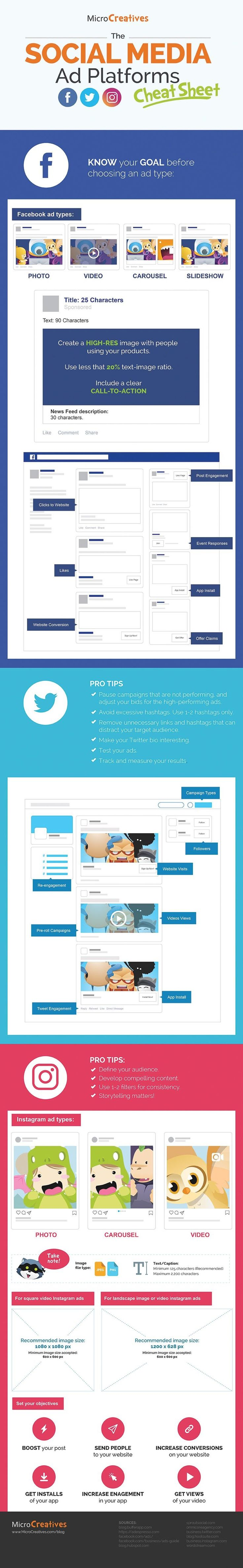 Social Media Ad Platforms Cheat Sheet [Infographic] | Social Media Today