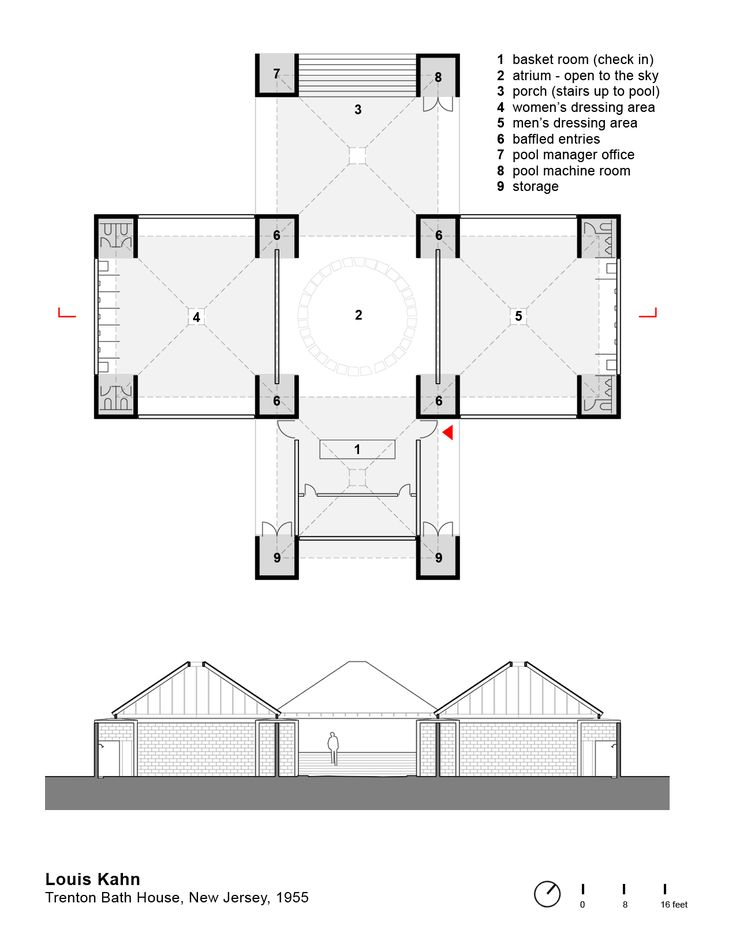 17 best images about the space is in the plan on pinterest for Scale room planner