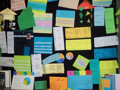 FOLDABLES for every content area!
