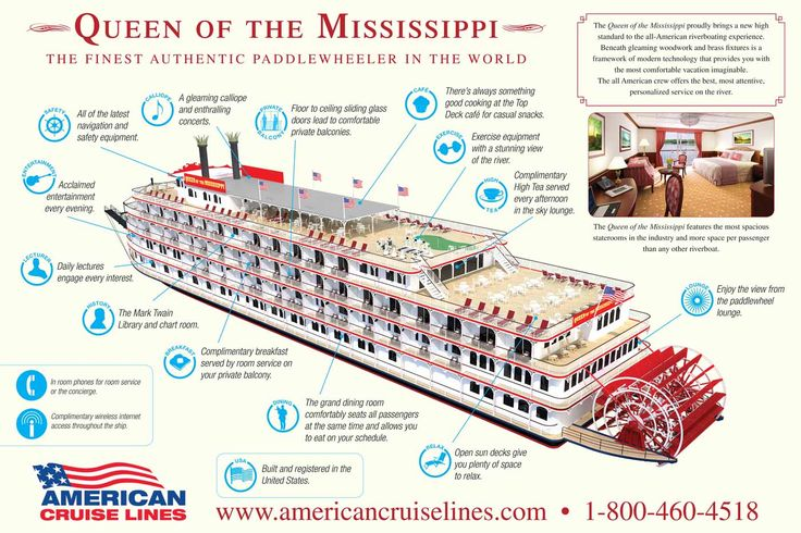 Mississippi River Cruises on the Queen of the Mississippi