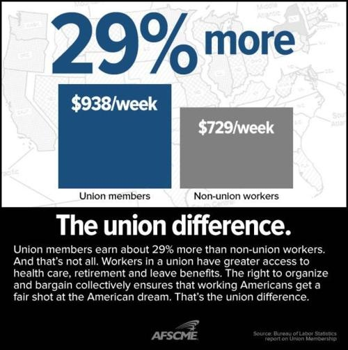hospital union vs non union Local 1199 voted to commit their union's money to help the hospital workers win  their  unions not only continue to ensure that workers continually receive the.