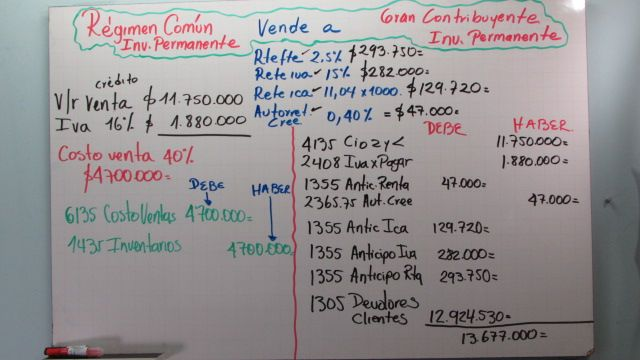 Ejemplo de una contabilización de la venta de un Régimen Común a un Gran Contribuyente