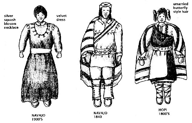 an overview of the native american marginalization Find out more about the history of native american cultures, including videos, interesting articles, pictures, historical features and more get all the.