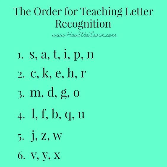 The order for teaching letter recognition, and why! Plus a ton of fun games and activities to have little