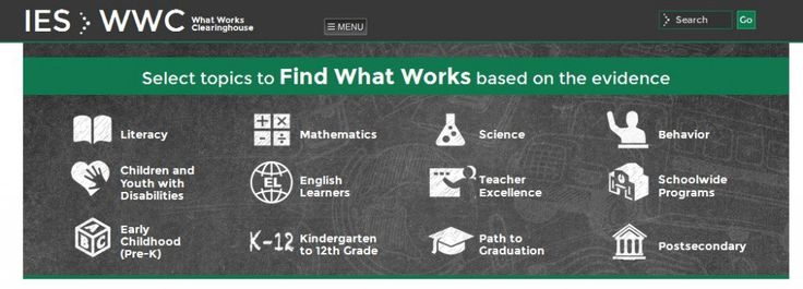 """What Works Clearinghouse"" Unveils Newly Designed Website To Search For Ed…"