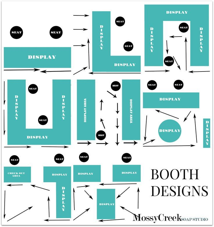 The first time I designed abooth in a craft show it was awful, it didn't…