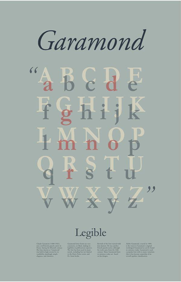 Garamond Poster on Behance
