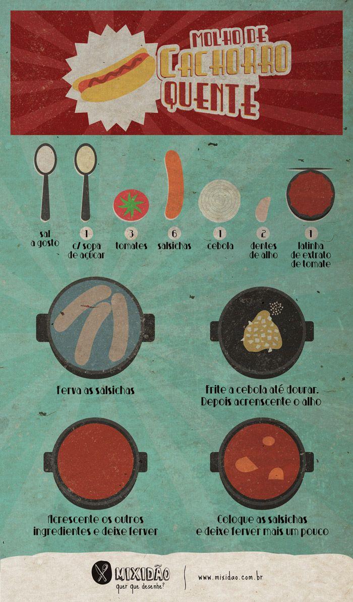 receita-infográfico de molho de cachorro quente