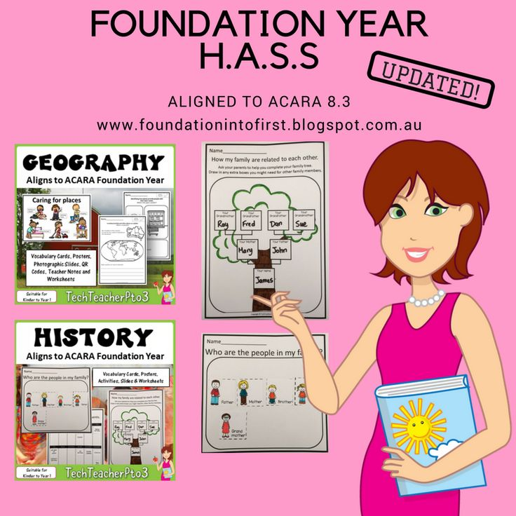 Foundation Year HASS (Geography and History) - everything you need aligned to ACARA ready to go! #teacherspayteachers #hass #socialstudies #history #geography #primaryschool #teaching #blog