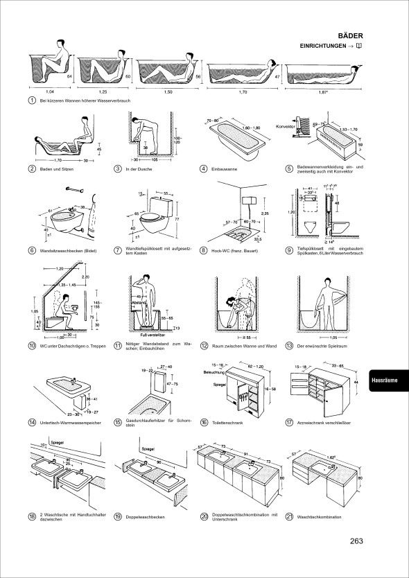 Bartlett Architecture Diary: Neufert Architectual Data