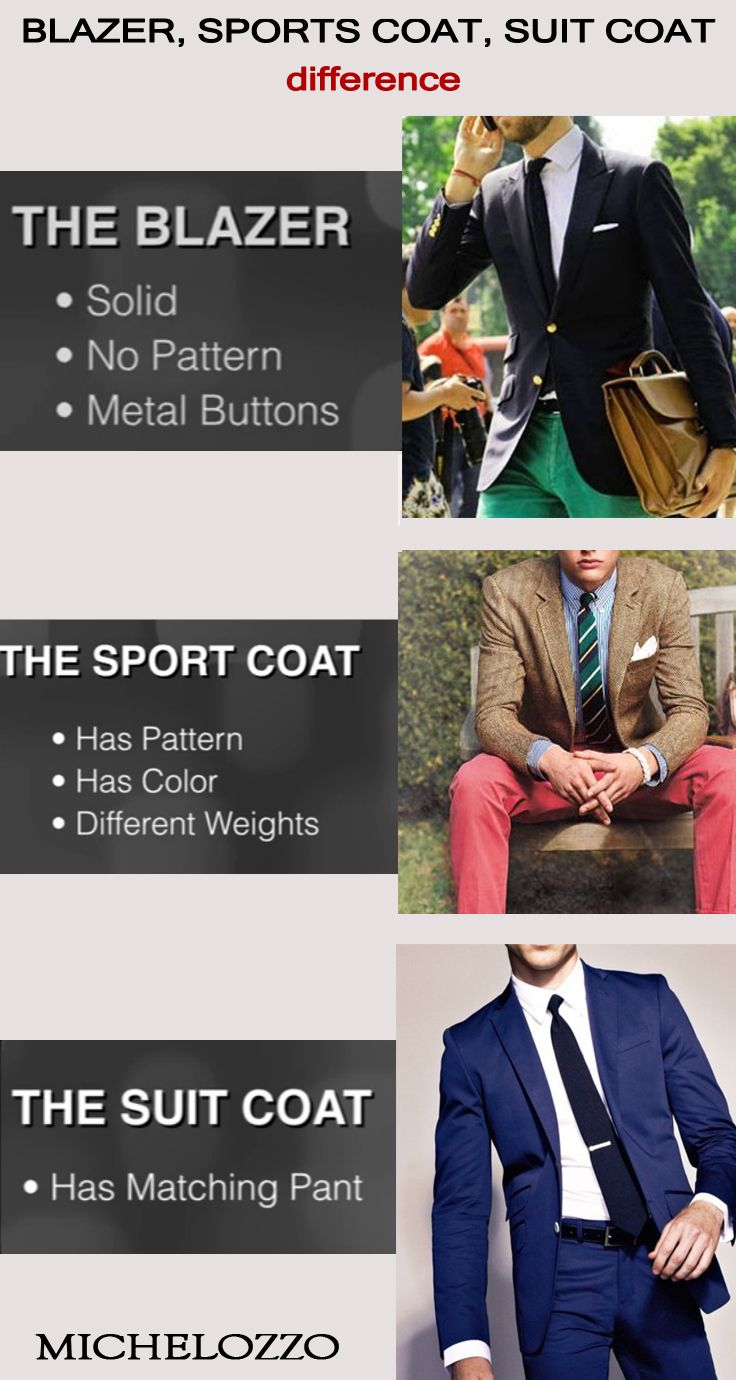 The difference between a blazer sports coat and suit coat. Fine