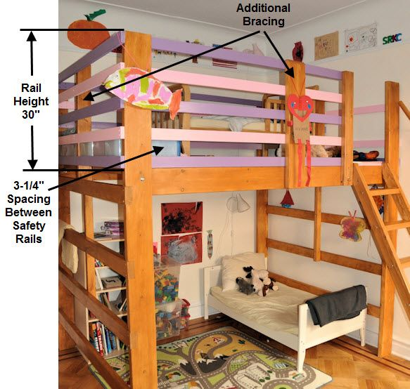 Loft Bed With Play Area Above Child S Play Pinterest