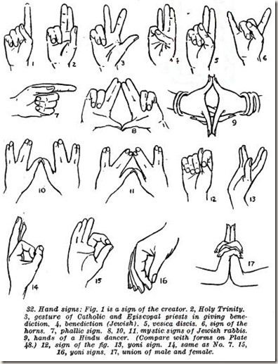 Popular Satanic Hand Signals Please Familiarize Yourself Signs