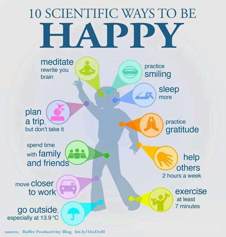 Some happy ideas!