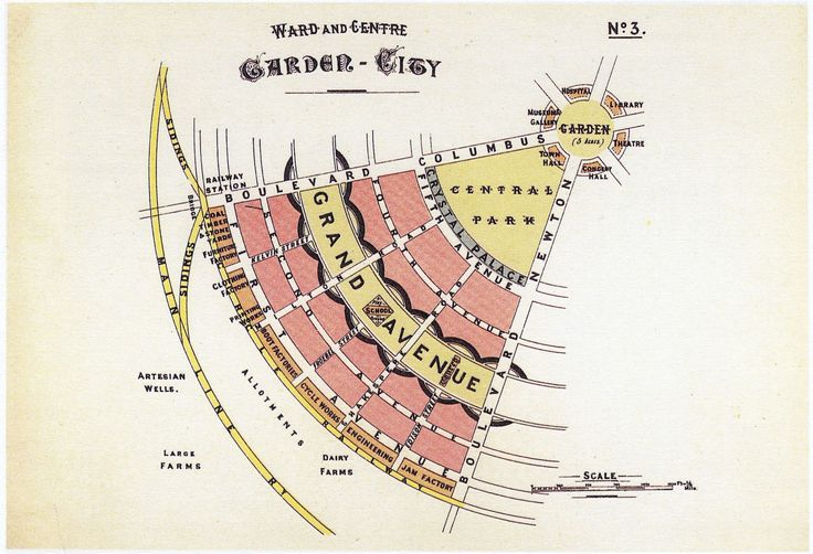 Diagram No.3 (Howard, Ebenezer, To-morrow.) - Garden city movement - Wikipedia