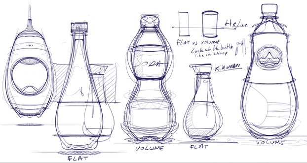 How to draw bottles Sketchbook Pro - Industrial design sketching