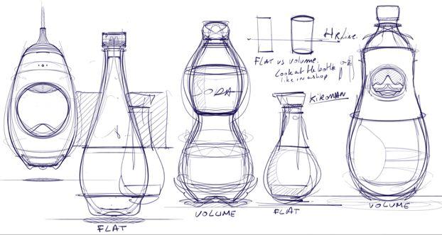 How to draw bottles Sketchbook Pro - Industrial design sketching