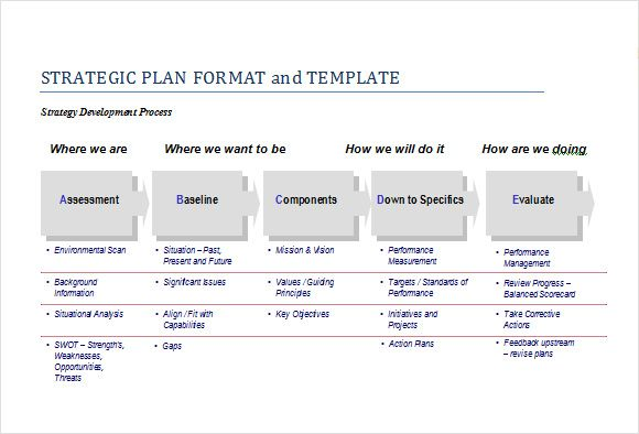 Image Result For Strategy Document Template Word Strategic Planning Template Strategic Planning Business Plan Template