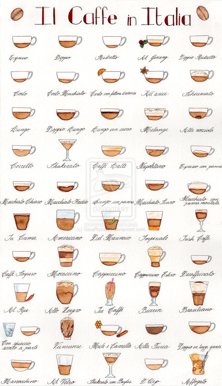 Il Caffe in Italia by GisaPizzatto, eten en drinken, coffee