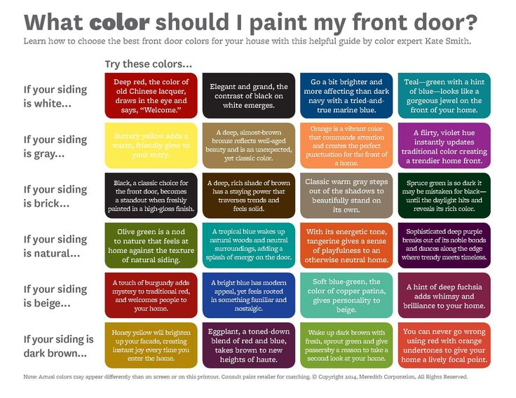 better homes and gardens front door color chart home front door pinterest gardens home. Black Bedroom Furniture Sets. Home Design Ideas