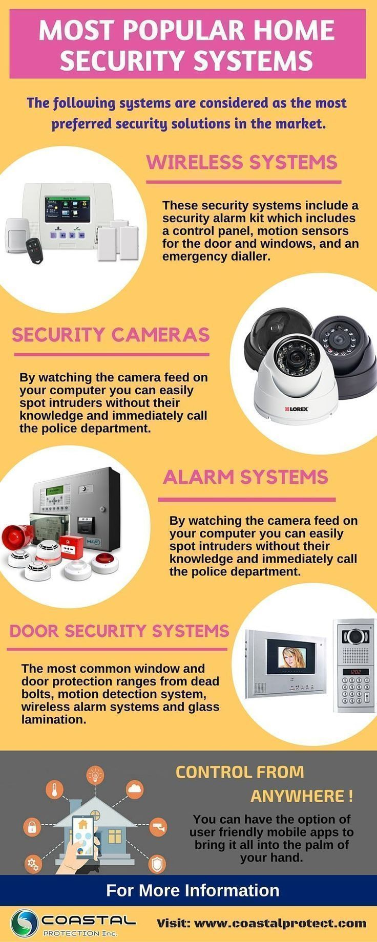 cute home protection ideas. 79 best DIY Home Security images on Pinterest  Diy home security Safety and Good ideas