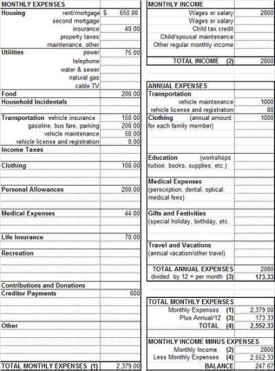 gail vaz oxlade budget worksheet