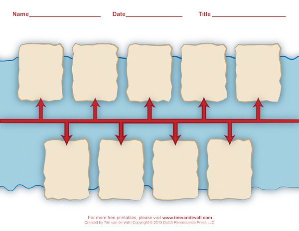 Under the skills component of the unit... Free printable timeline templates  [ACHHS117]
