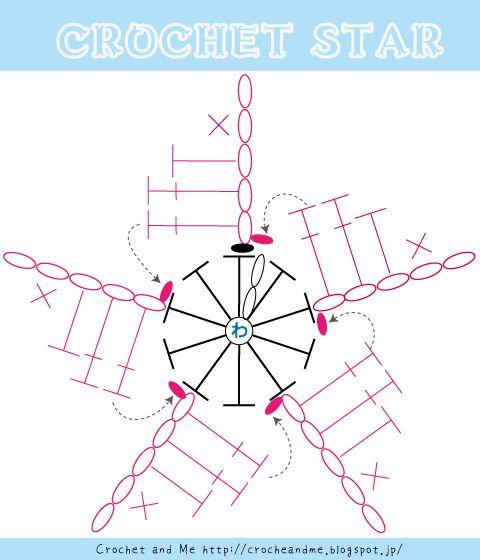 かぎ針編み星モチーフの編み図