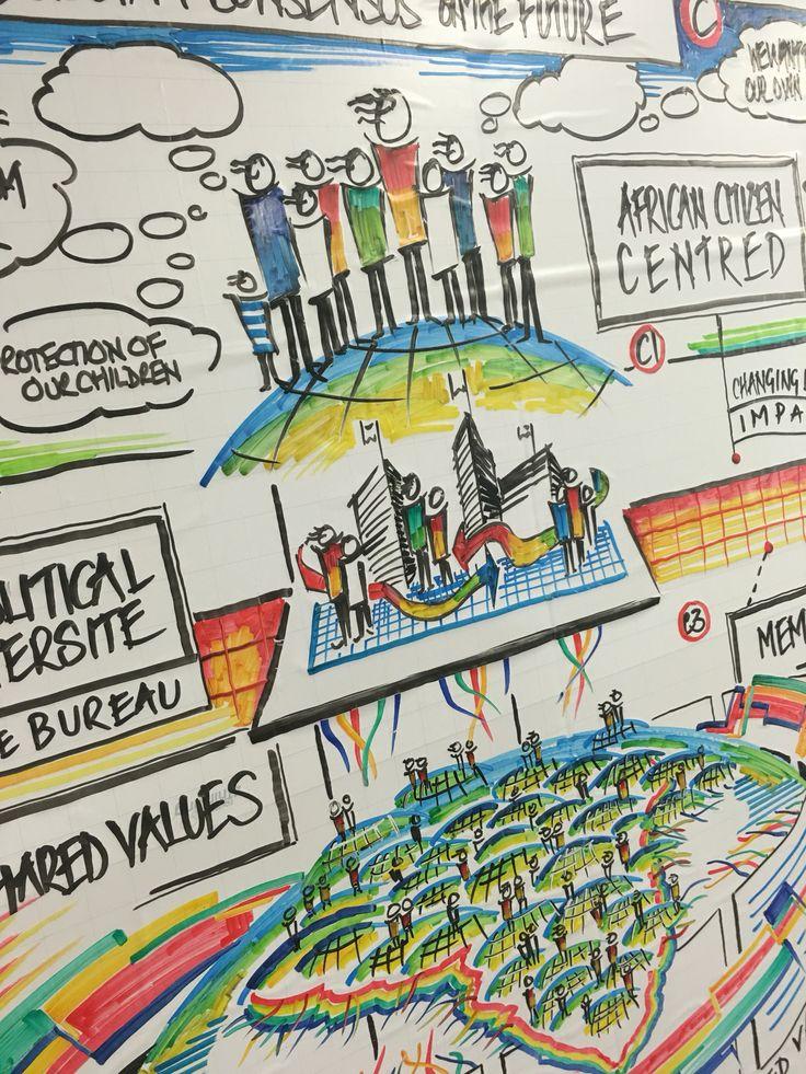 Creating The Machine #AfricanUnion