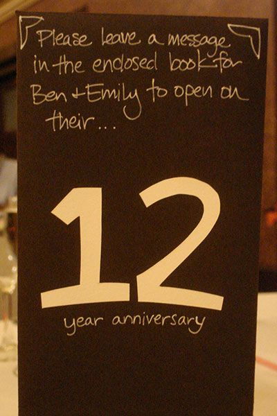 Table Games: Booklets place a booklet on each table that corresponds to the table number, and ask guests to write a message for you to read on that anniversary. No peeking until you hit each milestone!