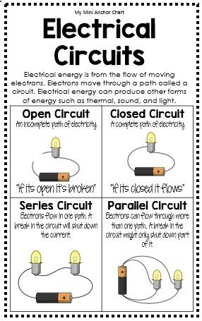 Electrical Circuits Anchor Chart - Use these mini anchor charts to ...