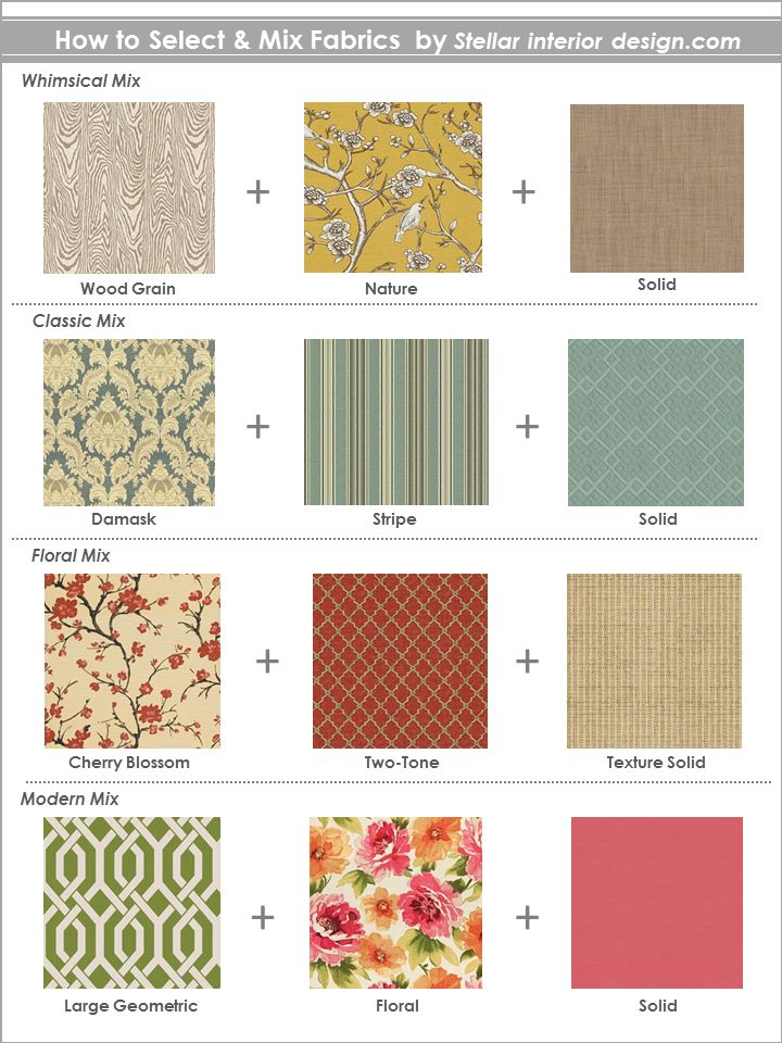 Fabric Design, Pattern Design, Fabric Decor, Designer Fabrics, Interior Design Services, e-decorating, www.stellarinteriordesign.com/mix-fabric-patterns/