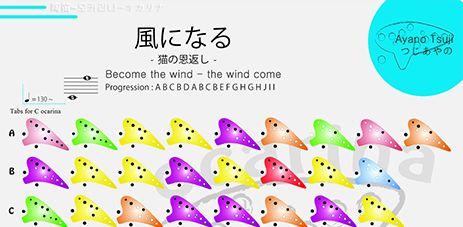 風になる - Kaze ni naru colored tablatures for 10 and 12 holes ocarina. Learn 風になる - Kaze ni naru from The cats return anime today on your ocarina. More tablatures at mickji.altervista.org