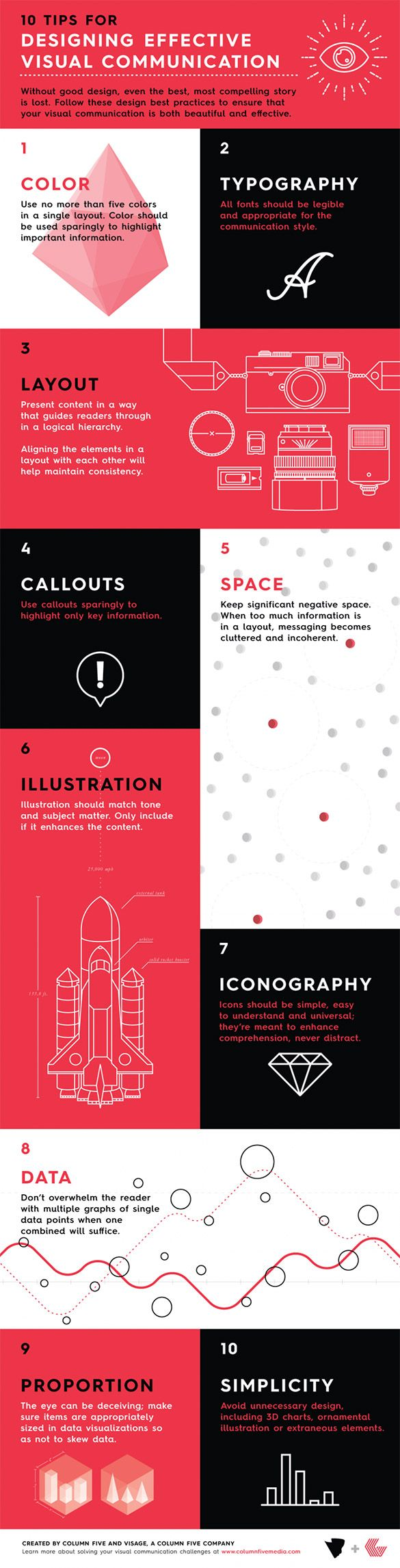 #design 10 conseils pour une bonne communication visuelle - 10 tips for designing effective visual communication
