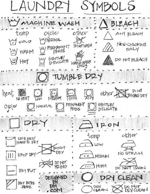 Laundry Symbol Printable. I'd like something like this hanging in the laundry room, poster-size, where it would be useful. Like that it is a hand-lettered typeface. by araceli
