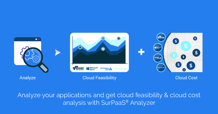 Get reports on your #application migration | #cloudmigration | #cloud computing | twitter design| application #migration