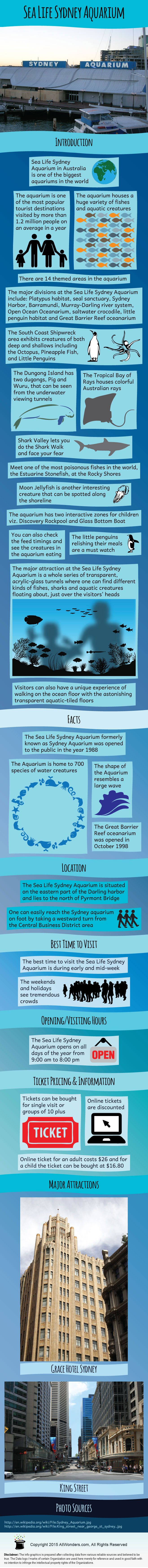 Infographic showing Facts and Information about Sea Life Sydney Aquarium. Also know about its location, best time to visit, nearby attractions etc.