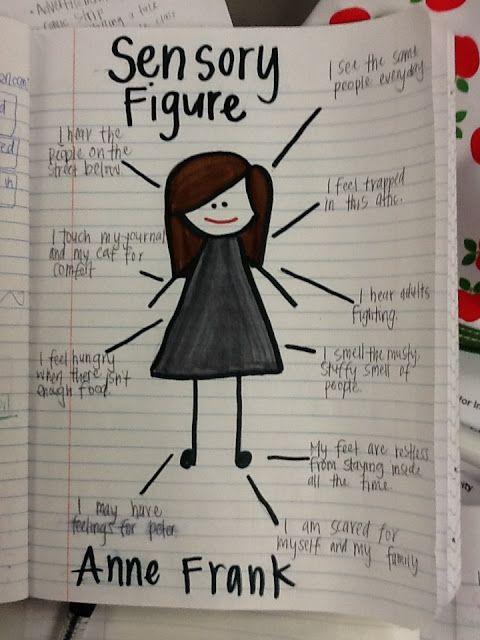 Social Studies Ideas for Elementary Teachers: Sensory Figures for Social Studies Notebooking