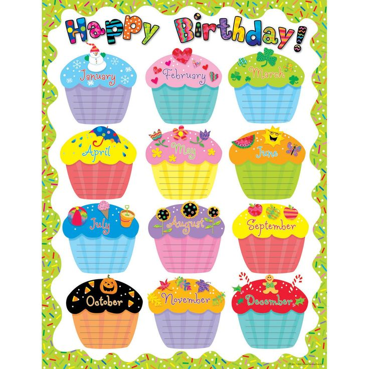 Happy Birthday Chart (Set of 3)