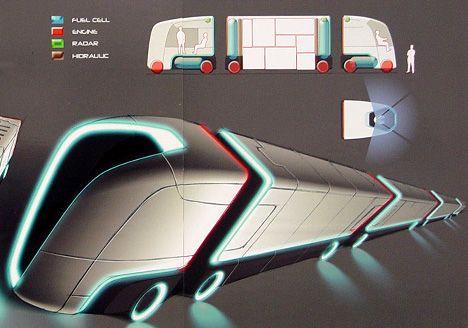 EUROMOLD 2006 - Euromold: Future Road Transport 2020 - Core77