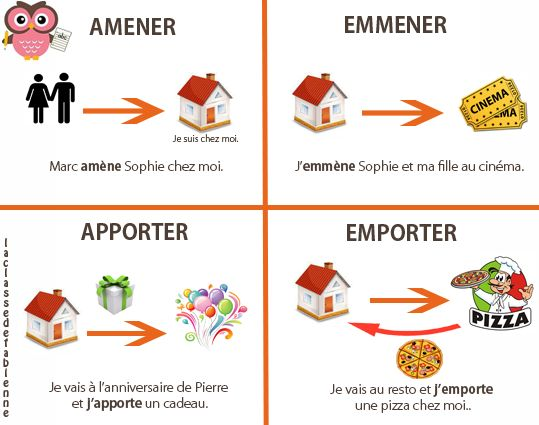 Blog pour les apprenants de français langue étrangère (FLE) et pour les professeurs de FLE de tous niveaux.